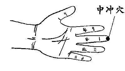 """手指上有一个""""止嗝穴"""",轻轻一按,终结打嗝!"""