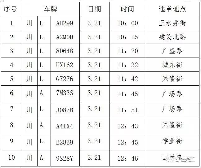 """夹江3月20日、21日违停违章车辆曝光,希望你没有""""上榜"""""""