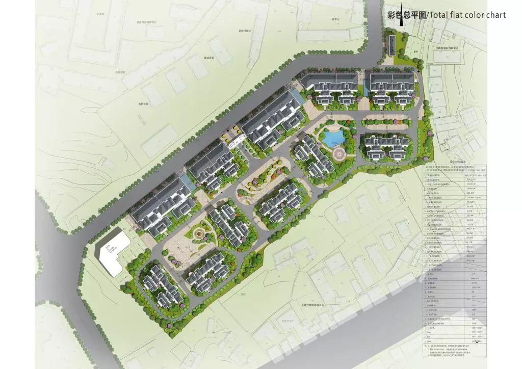仁寿两小区安置房规划设计方案批前公示!