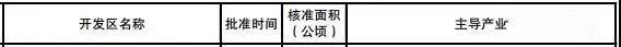 四川新设72个省级开发区,有6个在泸州?!泸州发展走向港澳・・・