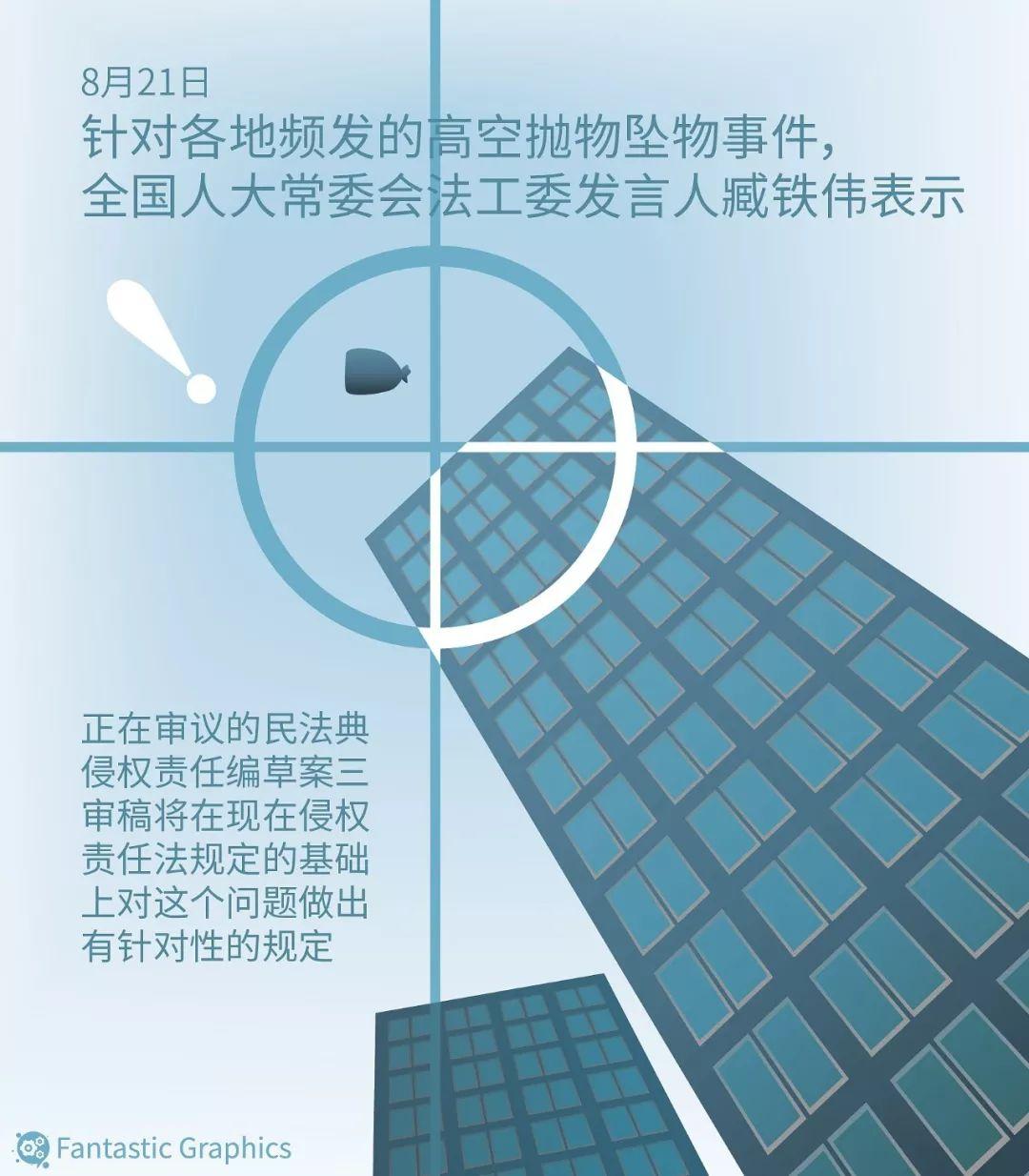 与你息息相关!宾馆私装摄像头、高空抛物坠物……将迎立法!