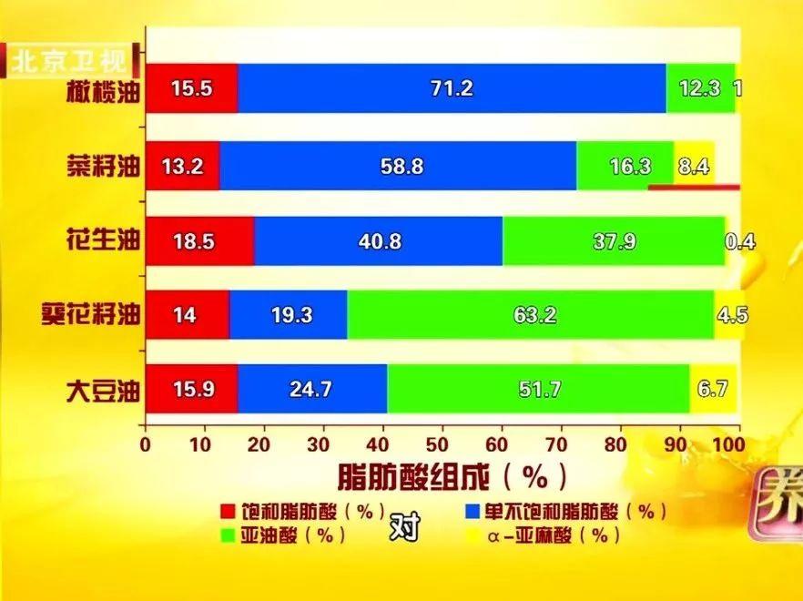 【健康】体重与死亡的关系被发现了,原来这样的体重最长寿!