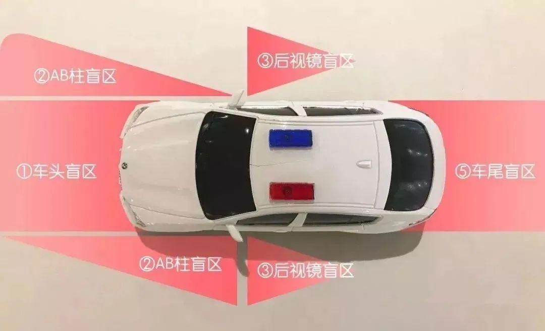 行车知识|汽车上最致命的几个盲区,千万要小心!