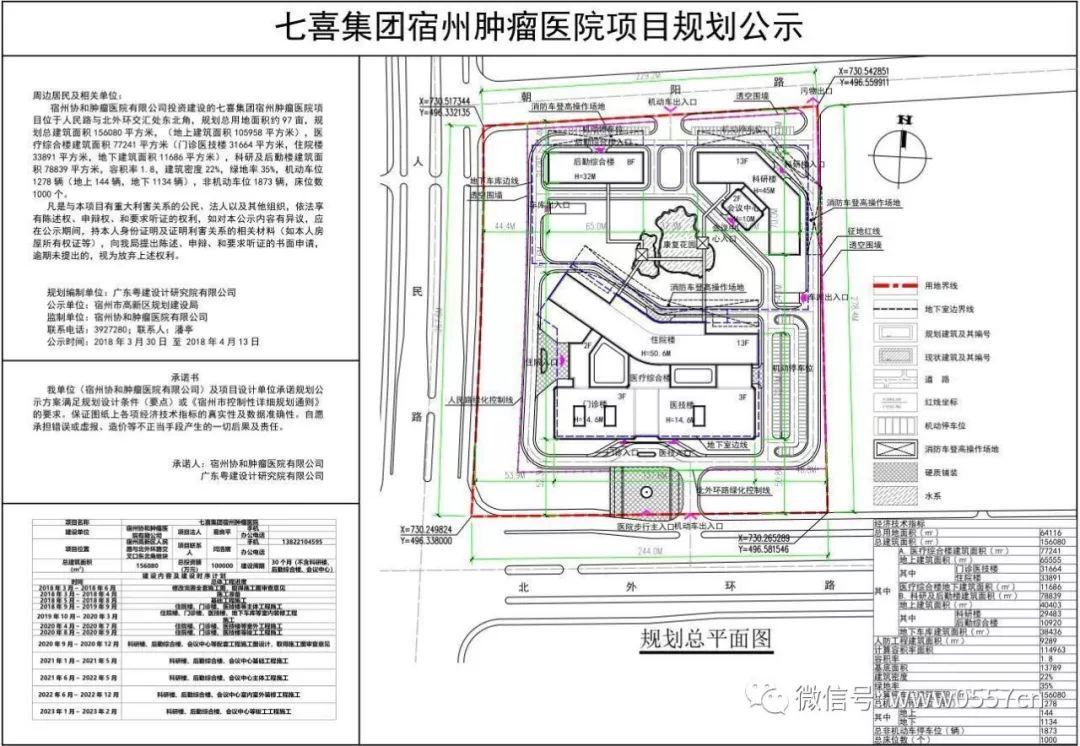 好消息!汴北新添医疗配套!七喜集团宿州肿瘤医院项目规划公示