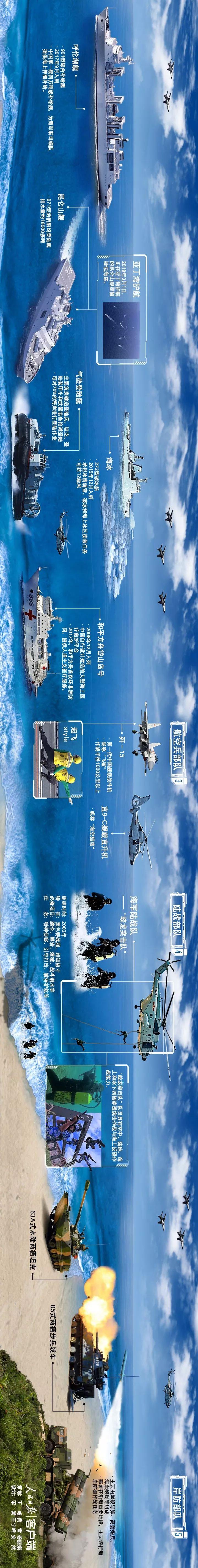 """手机横过来!一图尽览中国海军""""兵器谱"""""""