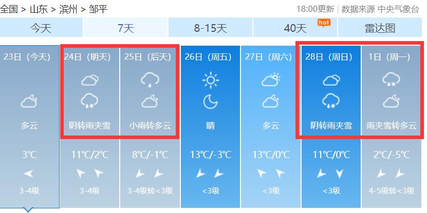 预警!邹平两场雨夹雪马上到来!气温骤降...