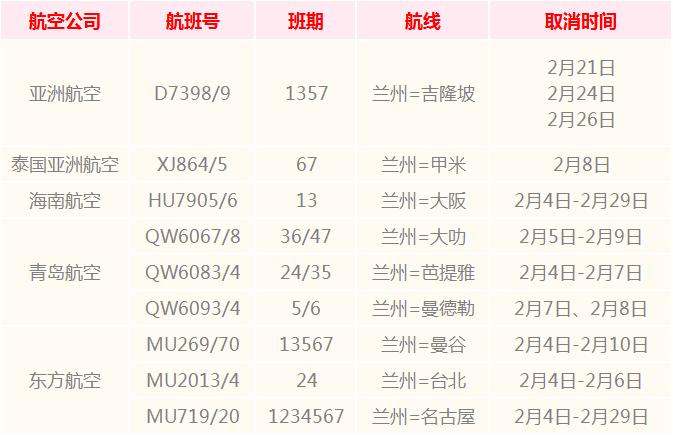 最新出行提示:�m州新�^中川���H�C�霾糠���H、���群骄�航班�R�r取消和�{�p