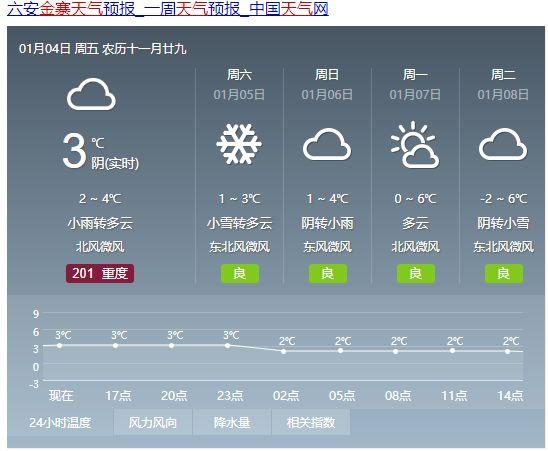 那些年,金寨的冬天@降雪再度来临!