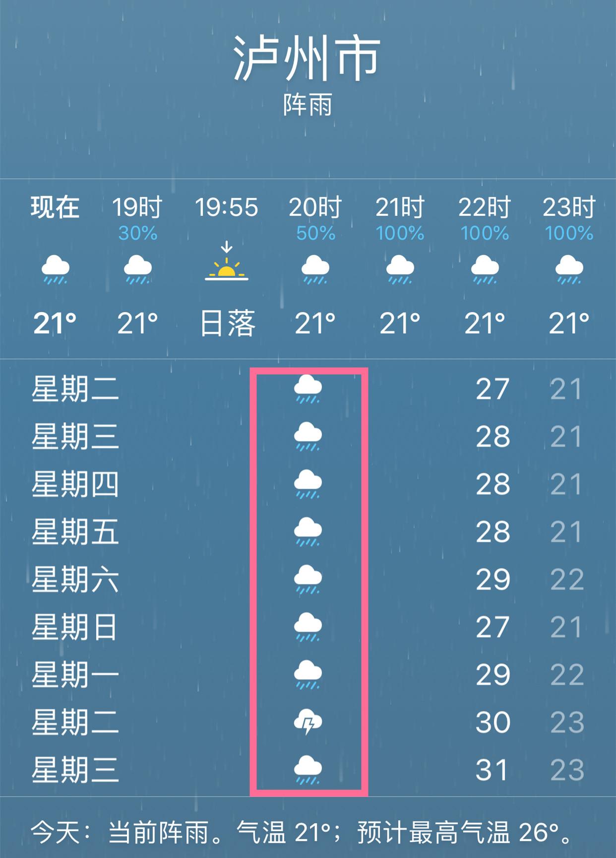 泸州人注意,未来几天天气可能都是这样的