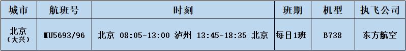 �o州云���C�鲂略�3�l航�,可以到大�d�C�觥��南、青�u旅游了!