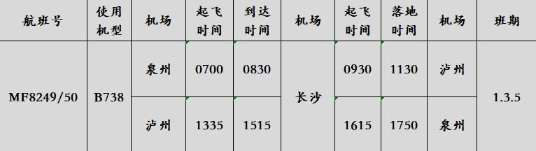 泸州云龙机场今日开通飞长沙、泉州航线