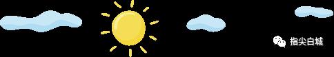 【城事】白城今冬供暖最新消息!10月25日暖气不热赶紧打电话!