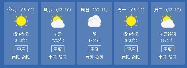 气温飙至20℃!中牟最全摘草莓地图,周末肯定能够用得上!