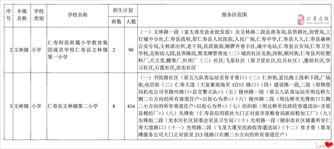 重磅!2019仁寿小学、初中招生片区划分公布!