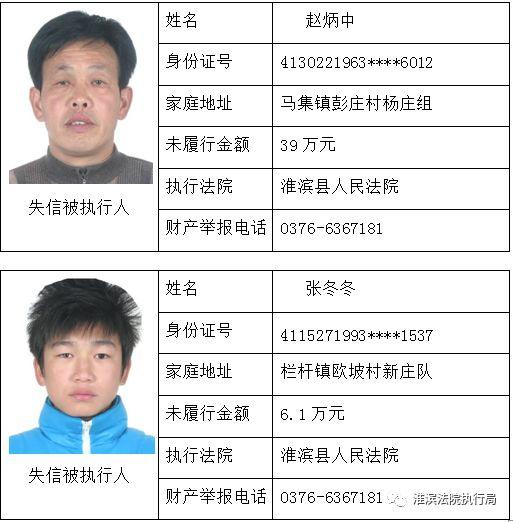c07彩票县人民法院失信人员曝光台(2018年8月第4期)