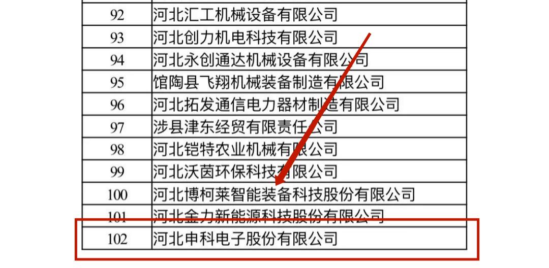 """河北申科电子股份有限公司入选!国家级""""小巨人""""!"""