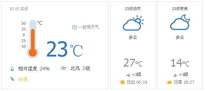 大降温!假期过后天气大反转!最低12℃!还有这9个消息,事关每个洛阳人!