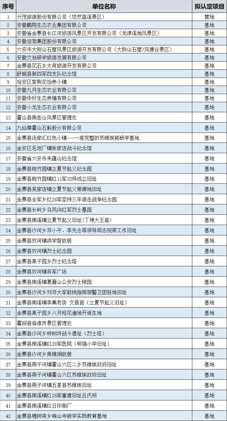 六安市�M�J定研�W教育基地41��!金寨27��!