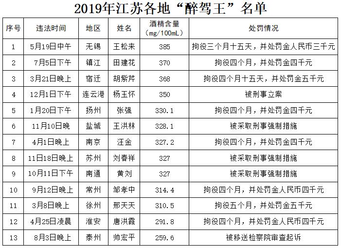�}城�@名�主被江�K交警��名曝光!