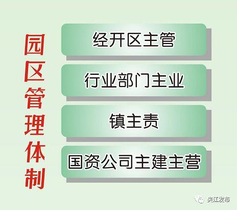 """�A江��_�^:落��""""一�部三基地""""�l展�鹇�"""