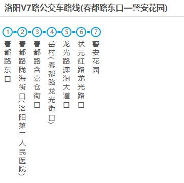 好消息!洛阳将新增4条公交线路,涉及高铁站、伊滨区...