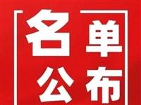 青州这7个社区的人有福了,快看看有你们社区吗?