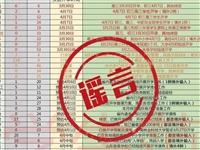 【辟谣】重庆预计4月1日开学?假的!