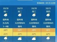 速看!受冷空气和热带辐合带影响,未来几天海南将有较强风雨天气