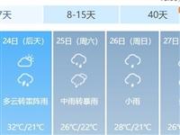 提醒!25-26日桐城有一次暴雨到大暴雨过程!