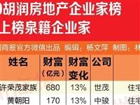 许荣茂家族身家680亿居全国地产老板第四!黄朝阳、许健康家族也上榜