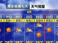 """萍乡人顶住!最高40℃!高温""""烤验""""正式开始?"""