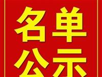 渭南最新名单公示!内含富平