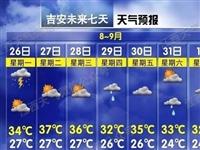 本周,来冷空气,要明显降温