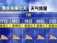 """最高35℃!萍乡即将开启""""烧烤模式"""",水灾后,这些事情要牢记..."""