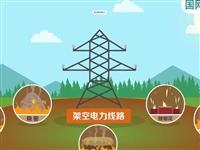 电力知识科普之电力设施保护