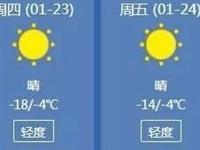 FM89.2大年初二(er)包頭要下雪(xue)?春(chun)節天氣早知(zhi)道→