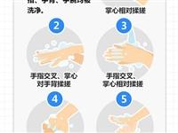 外出回家如何消毒?7个步骤让肺炎远离你