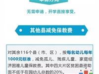 四川省学前教育和义务教育阶段资助政策,这些费用可以减免!