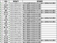 曝光丨宿州交警公布2019年度终生禁驾人员名单,看看都有谁?