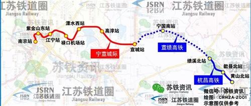 宁宣铁路江苏段施工图审核项目招标啦!预计明年开工建设!