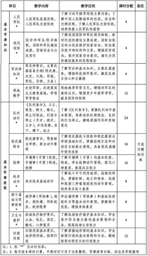 �}亭人注意!定了!高中�A段�W生��不得少于7天!