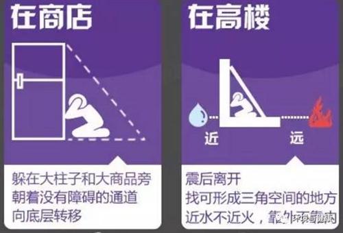地震来临时如何自救?