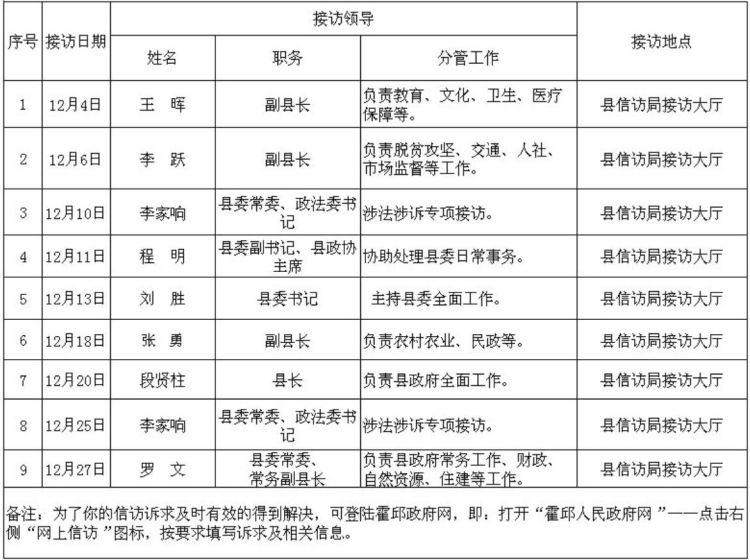 12月霍邱领导干部接访情况安排表