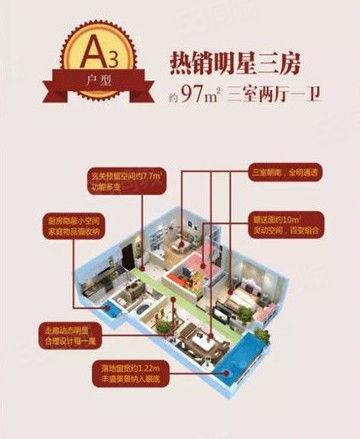 天祥优选+世纪大道+陈杨寨转盘+林凯城毛坯现房可更名