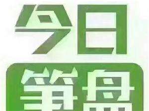 阳东奕垌村囗住宅用地交通方便