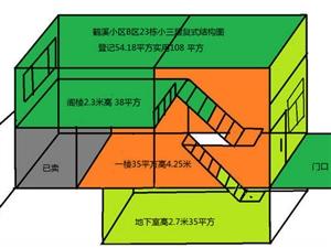 澳门真人网站鹤溪小区B区54平方3室1厅2卫105平米