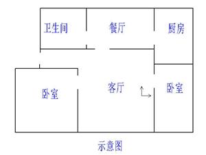化机一区(滨河)2室2厅1卫