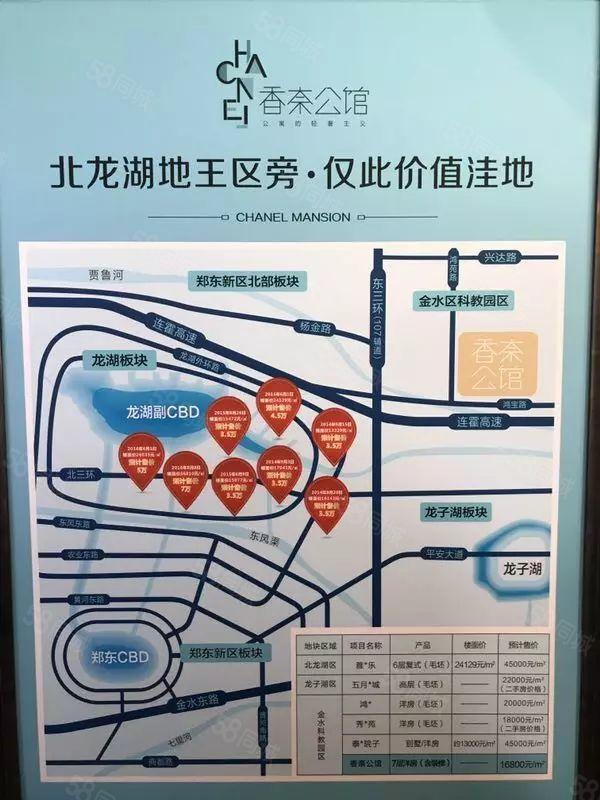 现房郑东新区香奈公馆70年产权精巧户型升值潜力巨