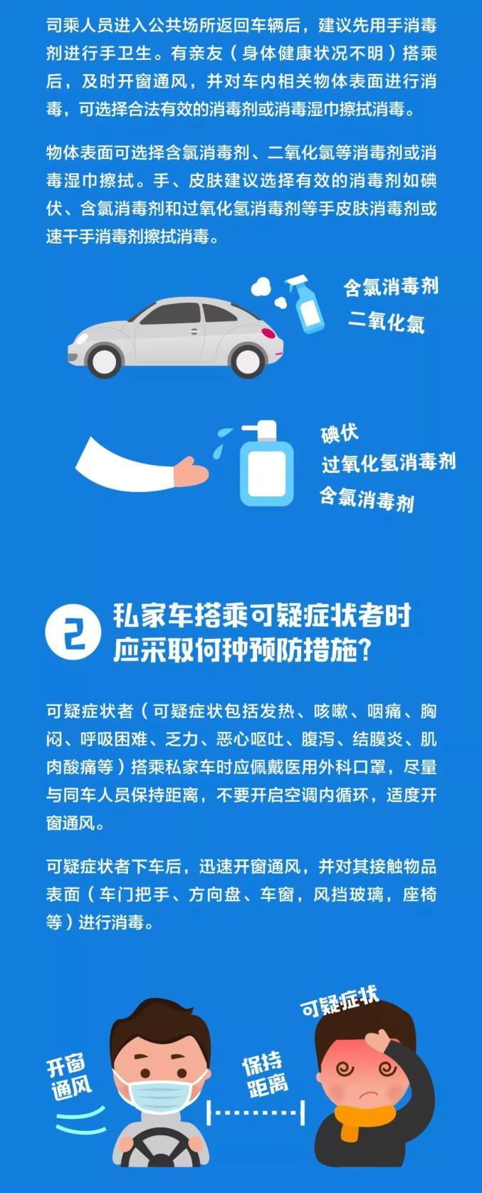 【疫情防控】私家车预防