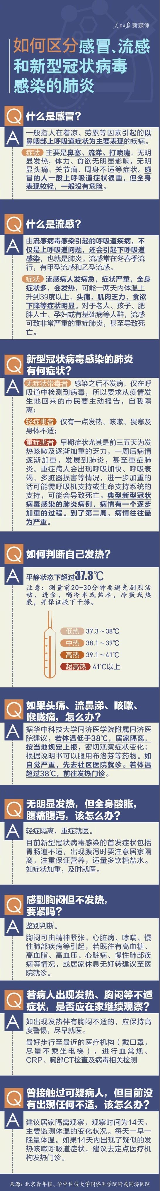 @阜��人:如何�^分感冒流感和新型肺炎